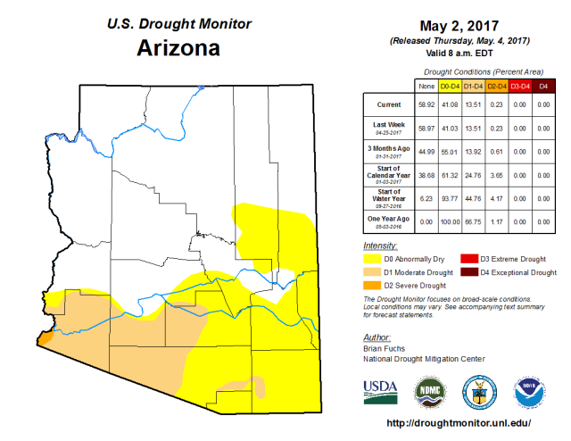 May 2 2017 drought monitor report