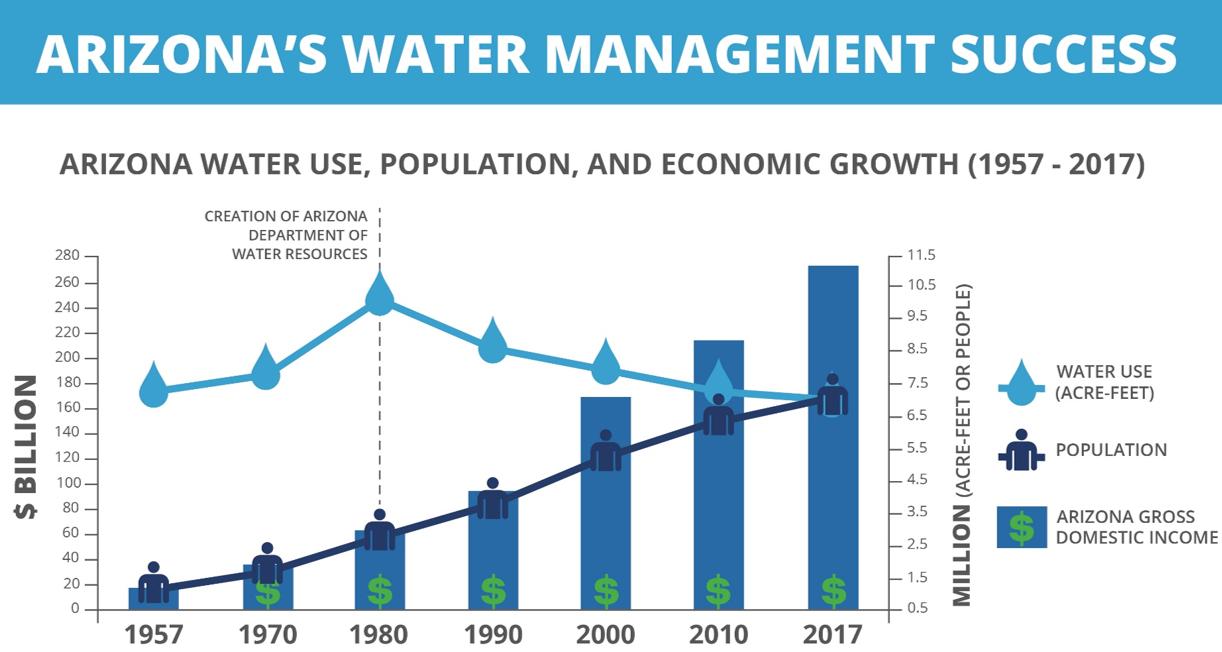 Water_Success